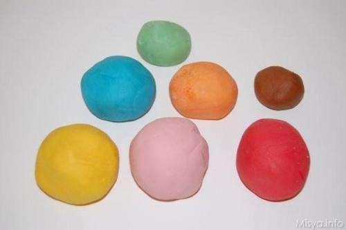 Base ricette MMF (Marshmallows Fondant)