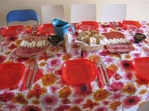 Ricette  Tradizioni napoletane a Pasqua